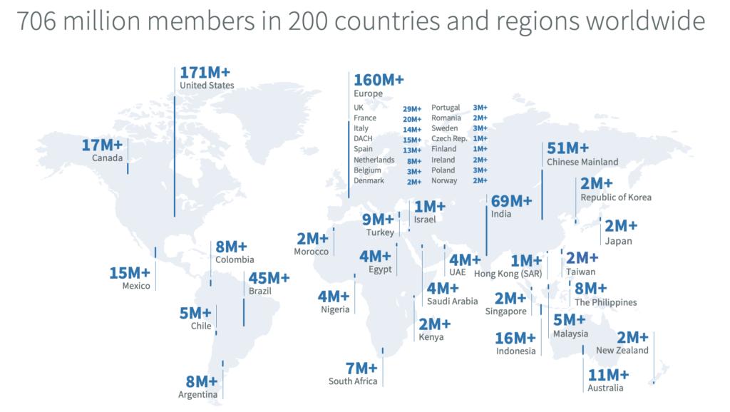 linkedin non profit numero membri nel mondo